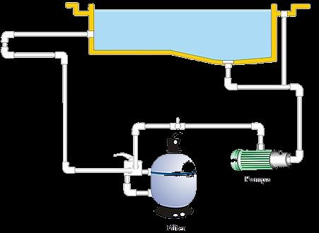 pumpa i filter